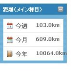 祝1万○○